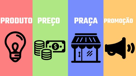 Os 4P's e o Marketing de sustentabilidade - Marketing Digital Vitória -  Marketing 365 | Telefone: Vitória (27)3299-5151 | WhatsApp: (27) 99601-0505