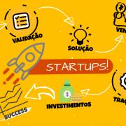 Afinal, o que é uma startup