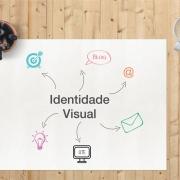 Processos de uma Identidade Visual