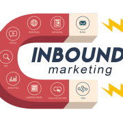 Vantagens de se utilizar Inbound Marketing